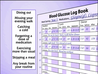 The Need for Blood Glucose Monitoring and Record Keeping