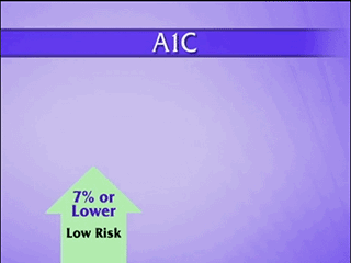 A1c and Long-Term Complications