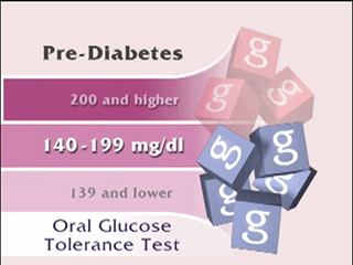 Testing for Pre-Diabetes